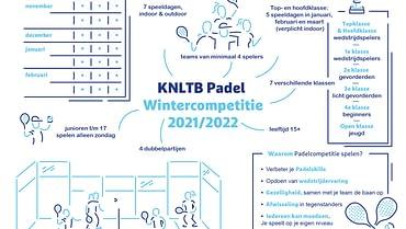 Nieuw: Wintercompetitie padel
