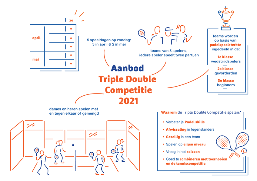 infographic padel 2021